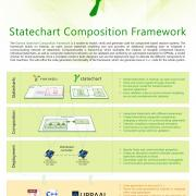 Gamma framework